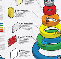 Infografía niveles de ruido. A Design project by dramaplastika - 26-10-2011