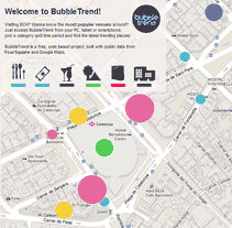 BubbleTrend (Beta). A Design, Software Development, UI / UX&IT project by Carlos Ponce de León         - 17.01.2012