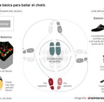 Infografía interactiva. Un proyecto de Animación y Arquitectura de la información de Blanca Rogel del Hoyo - 29-04-2014