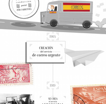 "Infografía ""Historia digital de Correos"". A Infographics project by Toño Domínguez - May 30 2016 12:00 AM"