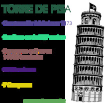Torre de Pisa. A Education project by Albertodg396         - 01.12.2017