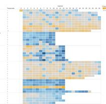 Mi Proyecto del curso: Introducción a la visualización de datos. Un proyecto de Diseño de la información de Alejandro González         - 05.02.2018